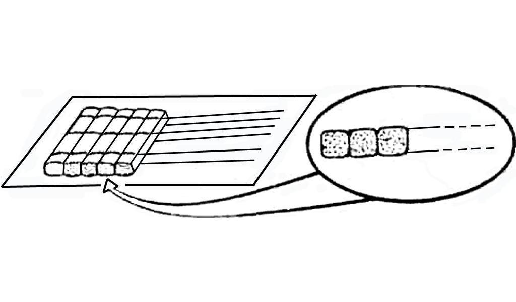 Сложить печь своими руками чертежах